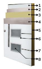 steel doors fillings